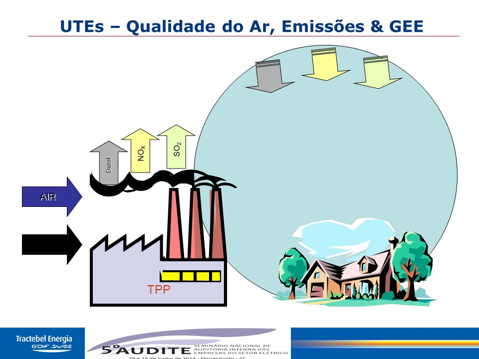 39 TPP AIR Fuel Dusst SO 2 NO X UTEs – Qualidade do Ar, Emissões & GEE