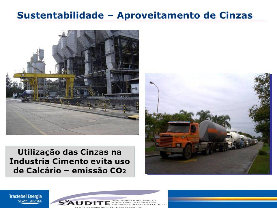 42 Sustentabilidade – Aproveitamento de Cinzas Utilização das Cinzas na Industria Cimento evita uso de Calcário – emissão CO 2