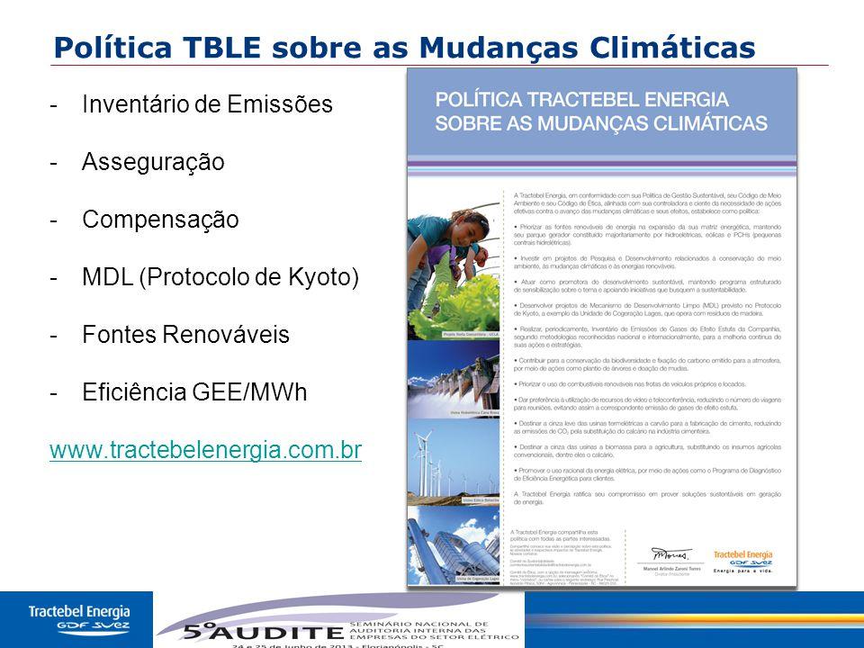 44 Política TBLE sobre as Mudanças Climáticas -Inventário de Emissões -Asseguração -Compensação -MDL (Protocolo de Kyoto) -Fontes Renováveis -Eficiênc