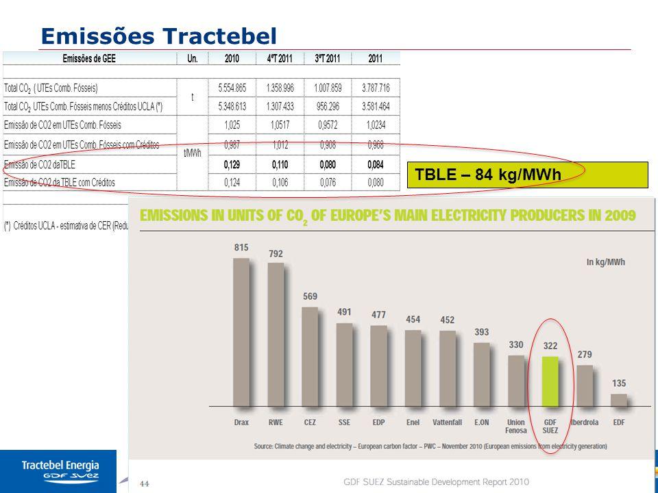 49 TBLE – 84 kg/MWh Emissões Tractebel