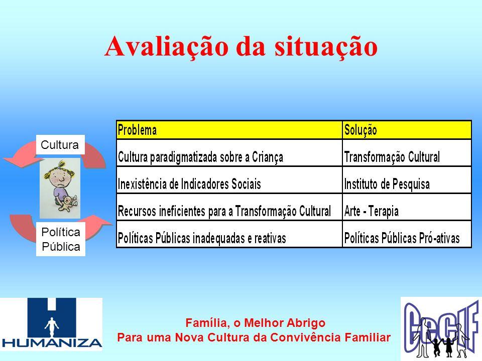 Avaliação da situação Família, o Melhor Abrigo Para uma Nova Cultura da Convivência Familiar Cultura Política Pública
