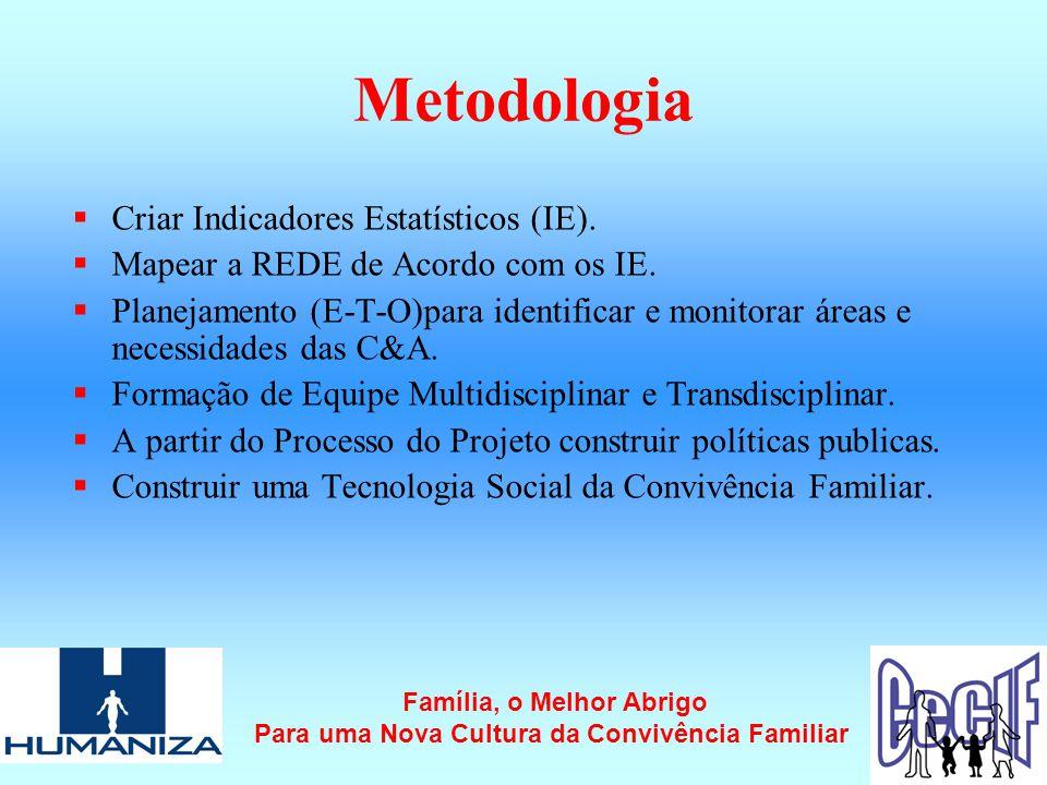 Metodologia  Criar Indicadores Estatísticos (IE).