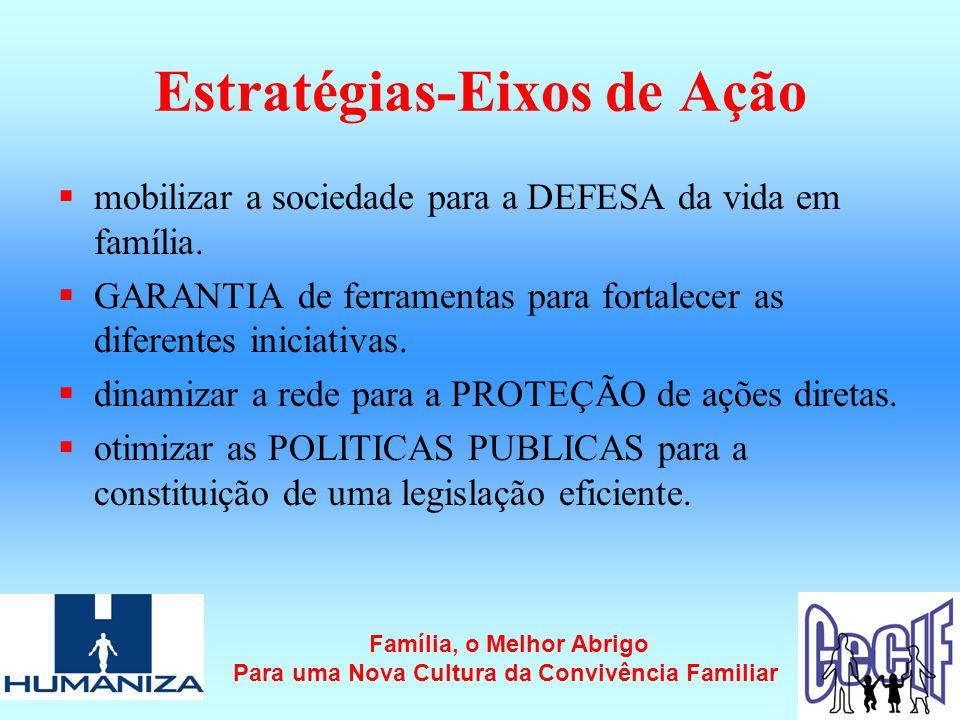 Estratégias-Eixos de Ação  mobilizar a sociedade para a DEFESA da vida em família.