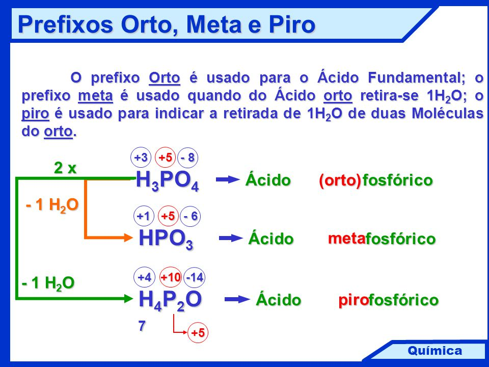 Química Prefixos Orto, Meta e Piro O prefixo Orto é usado para o Ácido Fundamental; o prefixo meta é usado quando do Ácido orto retira-se 1H 2 O; o pi