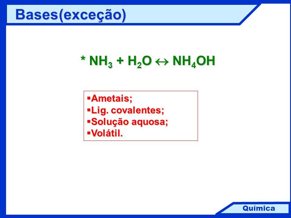 Química Bases * NH 3 + H 2 O  NH 4 OH  Ametais;  Lig. covalentes;  Solução aquosa;  Volátil. (exceção)