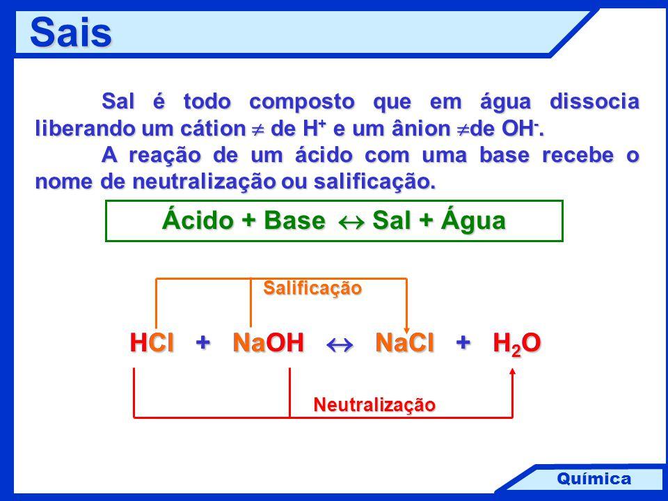 Química Sais Sal é todo composto que em água dissocia liberando um cátion  de H + e um ânion  de OH -. A reação de um ácido com uma base recebe o no