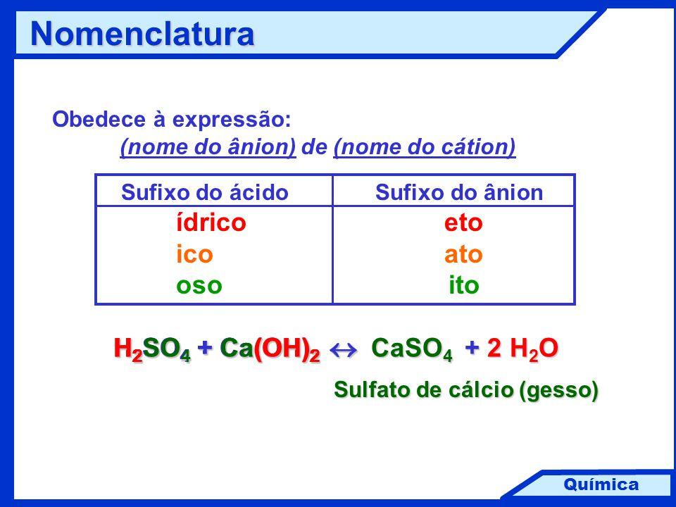 Química Obedece à expressão: (nome do ânion) de (nome do cátion) Nomenclatura Sufixo do ácido Sufixo do ânion ídrico eto ico ato oso ito H 2 SO 4 + Ca