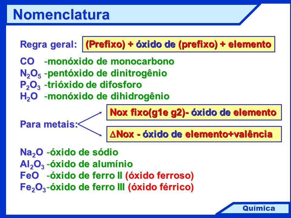 Química Nomenclatura Regra geral: (Prefixo) + óxido de (prefixo) + elemento CO N 2 O 5 P 2 O 3 H 2 O -monóxido de monocarbono -pentóxido de dinitrogên