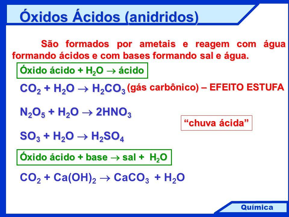 Química Óxidos Ácidos (anidridos) São formados por ametais e reagem com água formando ácidos e com bases formando sal e água. CO 2 + H 2 O  H 2 CO 3