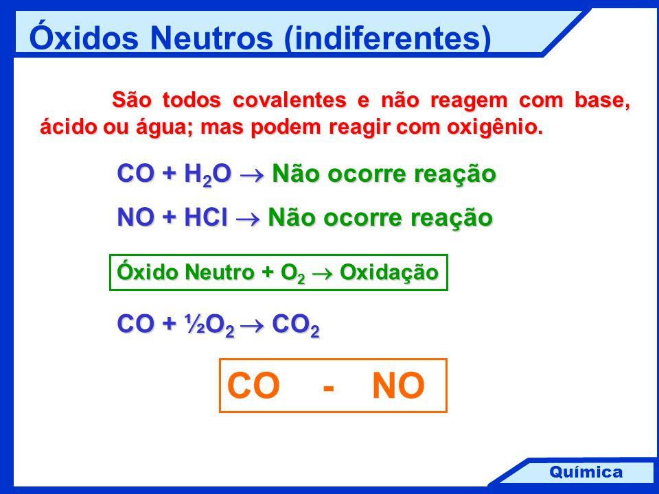 Química Óxidos Neutros (indiferentes) São todos covalentes e não reagem com base, ácido ou água; mas podem reagir com oxigênio. São todos covalentes e