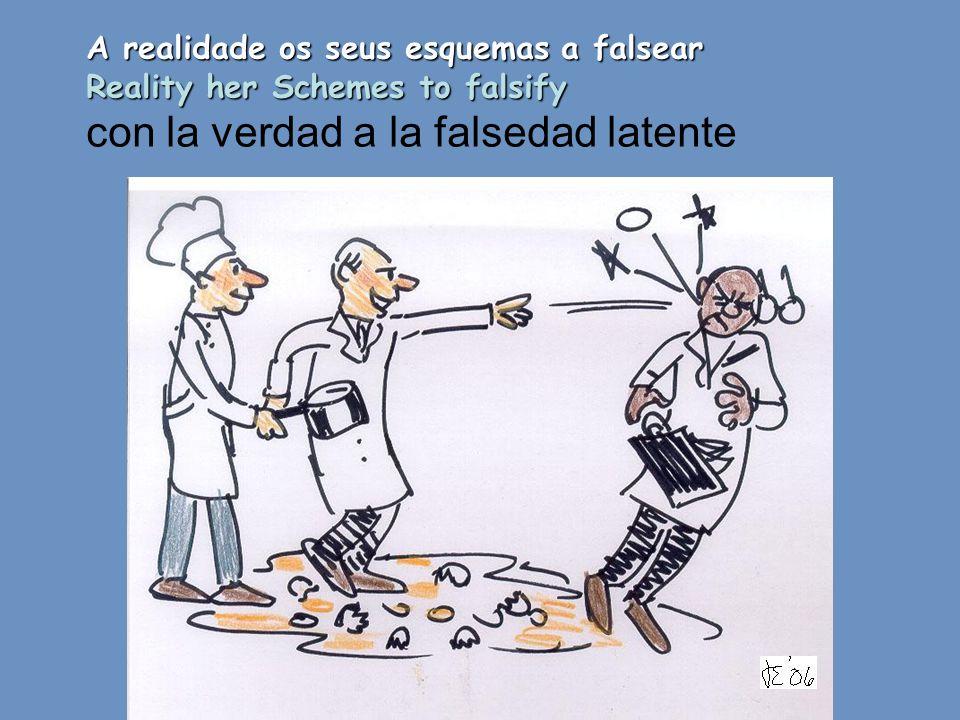 A realidade os seus esquemas a falsear Reality her Schemes to falsify con la verdad a la falsedad latente
