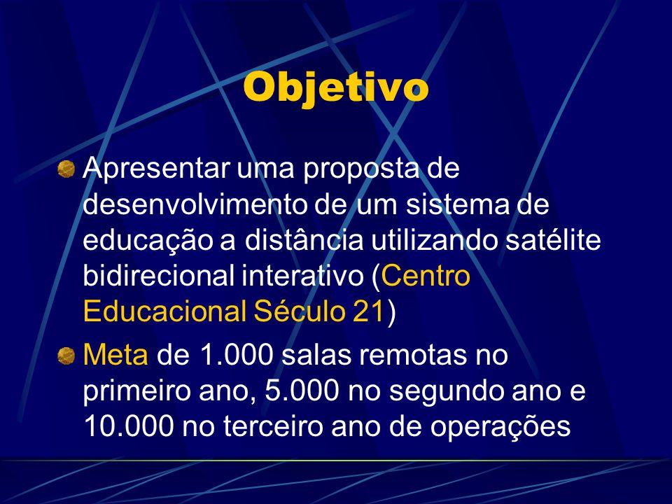 Objetivo Apresentar uma proposta de desenvolvimento de um sistema de educação a distância utilizando satélite bidirecional interativo (Centro Educacional Século 21) Meta de 1.000 salas remotas no primeiro ano, 5.000 no segundo ano e 10.000 no terceiro ano de operações