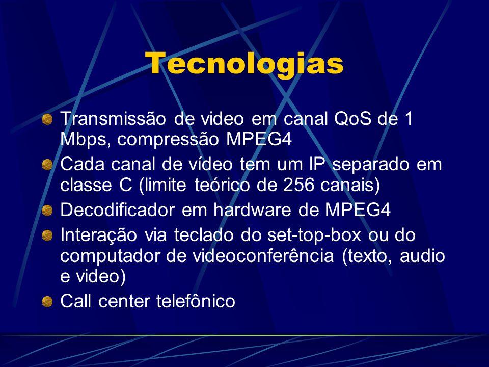 Tecnologias Transmissão de video em canal QoS de 1 Mbps, compressão MPEG4 Cada canal de vídeo tem um IP separado em classe C (limite teórico de 256 canais) Decodificador em hardware de MPEG4 Interação via teclado do set-top-box ou do computador de videoconferência (texto, audio e video) Call center telefônico