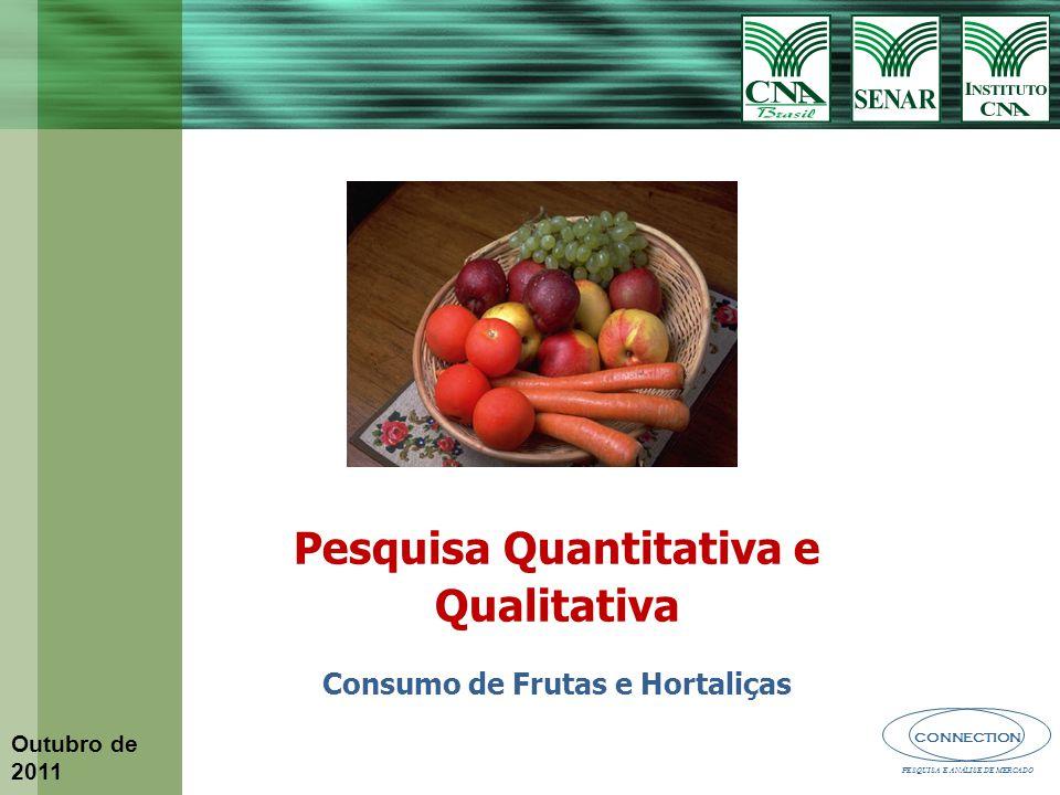 CONNECTION PESQUISA E ANÁLISE DE MERCADO 42 Favorável à intensificação de consumo de FLVs estão: A visão sobre a própria alimentação: 17% estão insatisfeitos com a qualidade da alimentação.