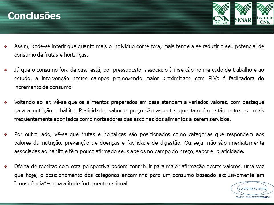 CONNECTION PESQUISA E ANÁLISE DE MERCADO 38 Assim, pode-se inferir que quanto mais o indivíduo come fora, mais tende a se reduzir o seu potencial de consumo de frutas e hortaliças.