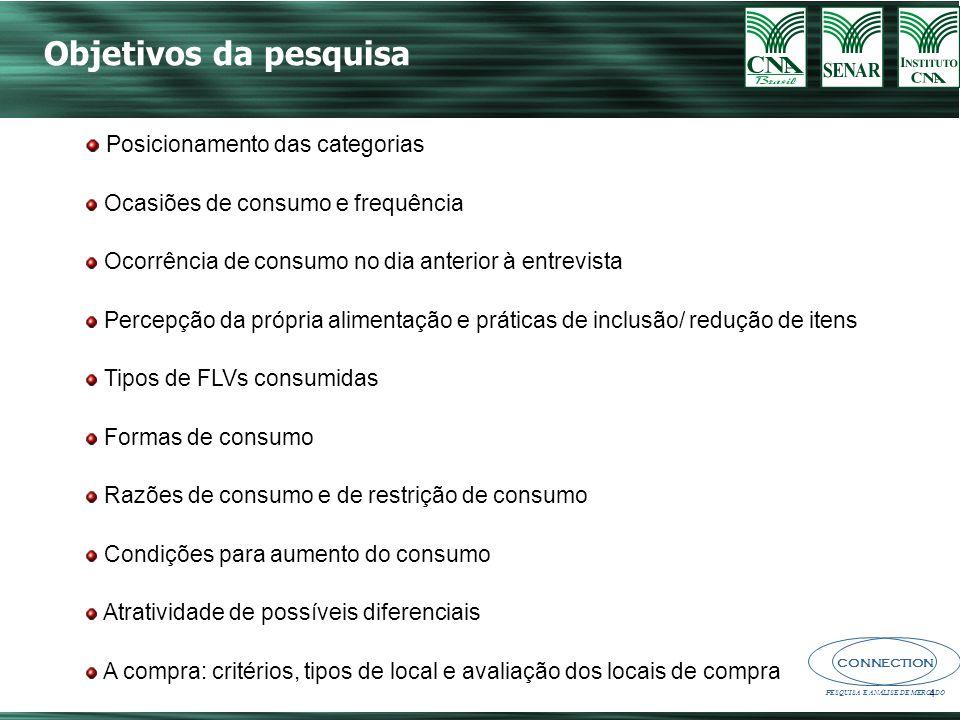 CONNECTION PESQUISA E ANÁLISE DE MERCADO 5 Metodologia e Amostra Metodologia Pesquisa quantitativa com indivíduos de 20 a 79 anos de ambos os sexos, responsáveis ou co-responsáveis pela compra de alimentos para o lar.