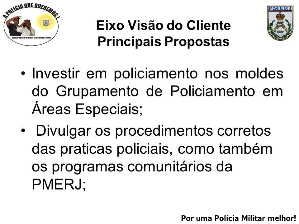 Por uma Polícia Militar melhor! Eixo Visão do Cliente Principais Propostas Investir em policiamento nos moldes do Grupamento de Policiamento em Áreas