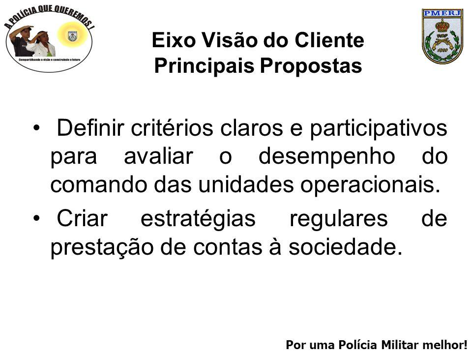 Por uma Polícia Militar melhor! Eixo Visão do Cliente Principais Propostas Definir critérios claros e participativos para avaliar o desempenho do coma