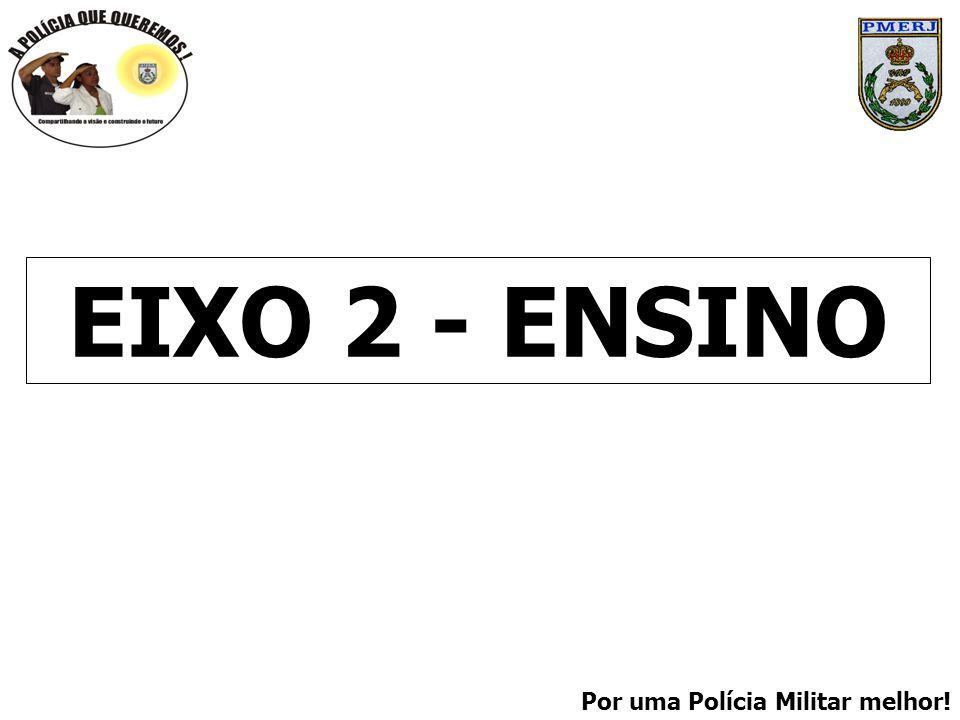 Por uma Polícia Militar melhor! EIXO 2 - ENSINO