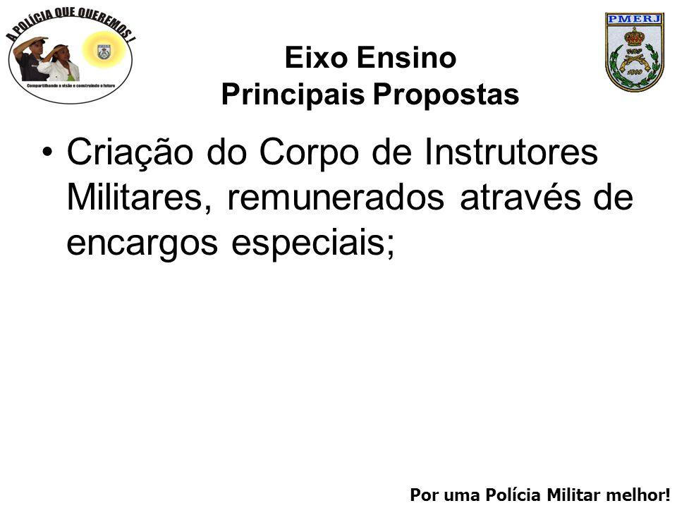 Por uma Polícia Militar melhor! Eixo Ensino Principais Propostas Criação do Corpo de Instrutores Militares, remunerados através de encargos especiais;