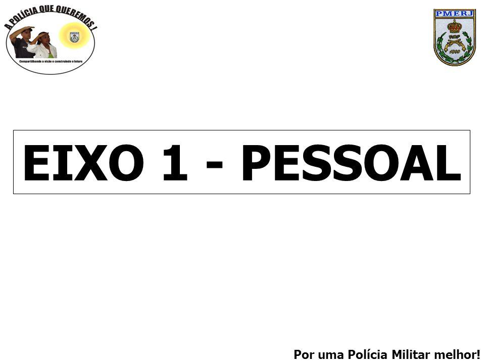Por uma Polícia Militar melhor! EIXO 1 - PESSOAL