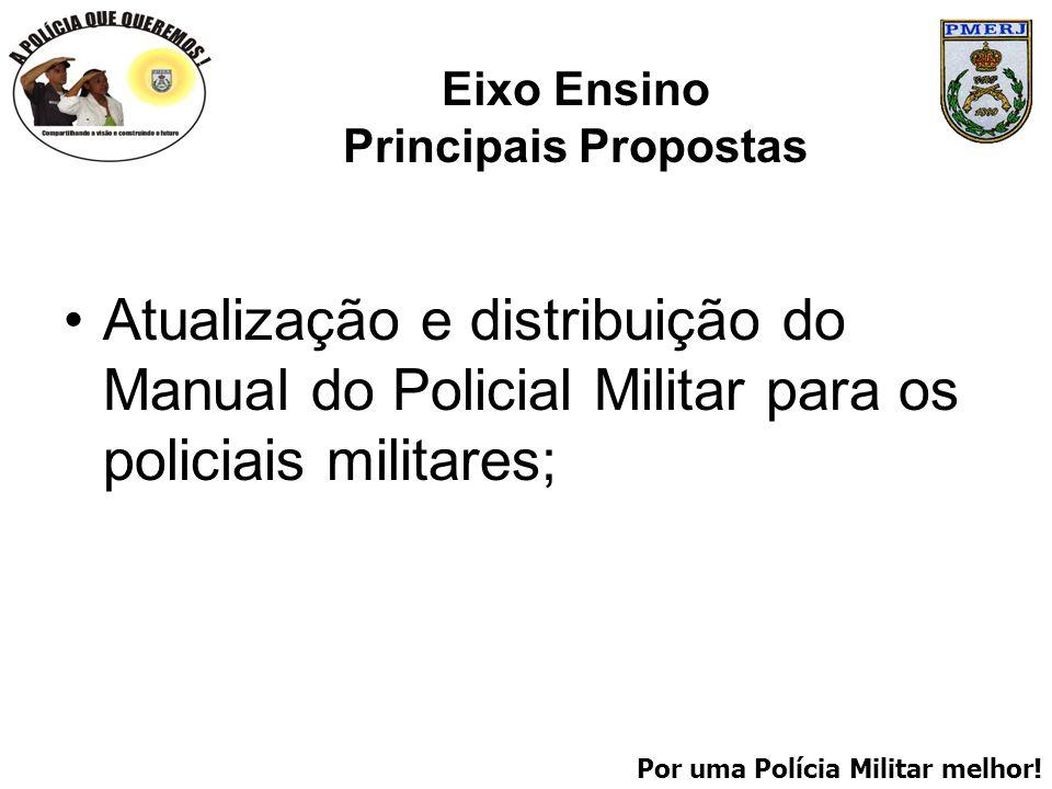 Por uma Polícia Militar melhor! Eixo Ensino Principais Propostas Atualização e distribuição do Manual do Policial Militar para os policiais militares;