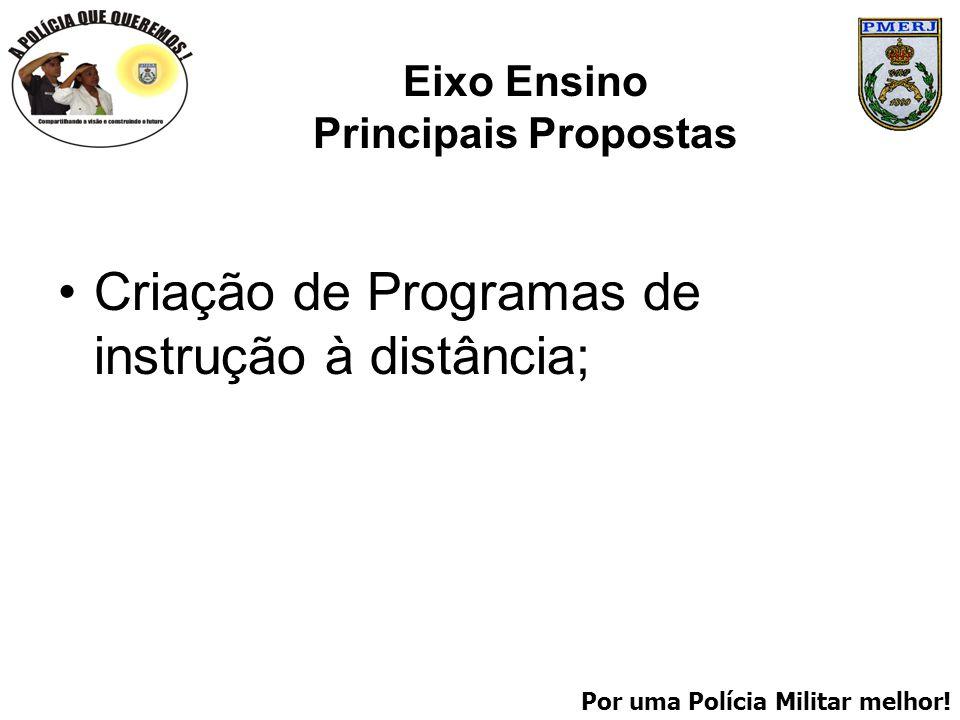 Por uma Polícia Militar melhor! Eixo Ensino Principais Propostas Criação de Programas de instrução à distância;