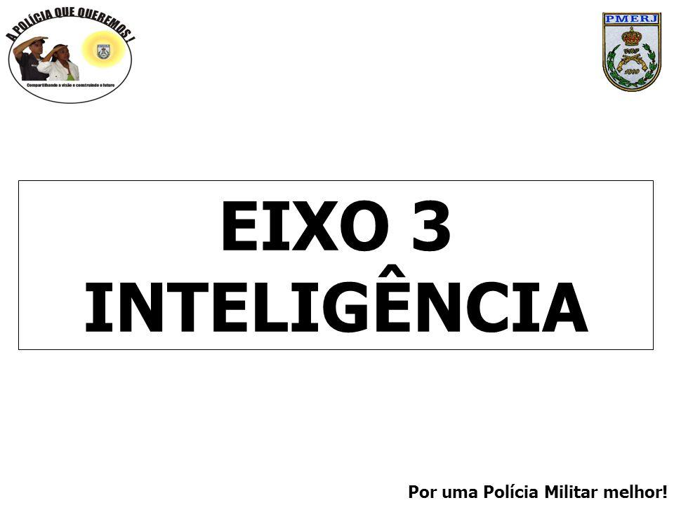Por uma Polícia Militar melhor! EIXO 3 INTELIGÊNCIA