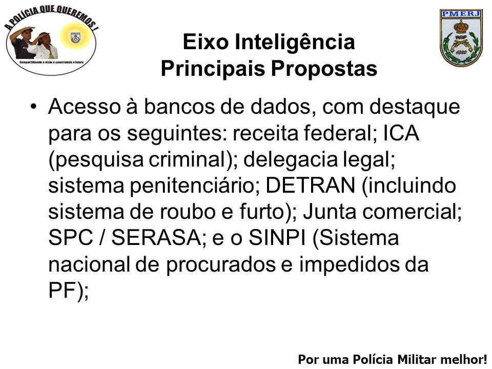 Por uma Polícia Militar melhor! Eixo Inteligência Principais Propostas Acesso à bancos de dados, com destaque para os seguintes: receita federal; ICA