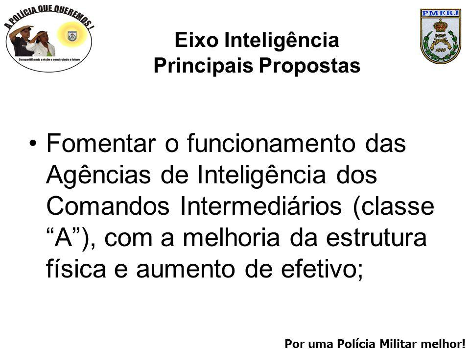 Por uma Polícia Militar melhor! Eixo Inteligência Principais Propostas Fomentar o funcionamento das Agências de Inteligência dos Comandos Intermediári