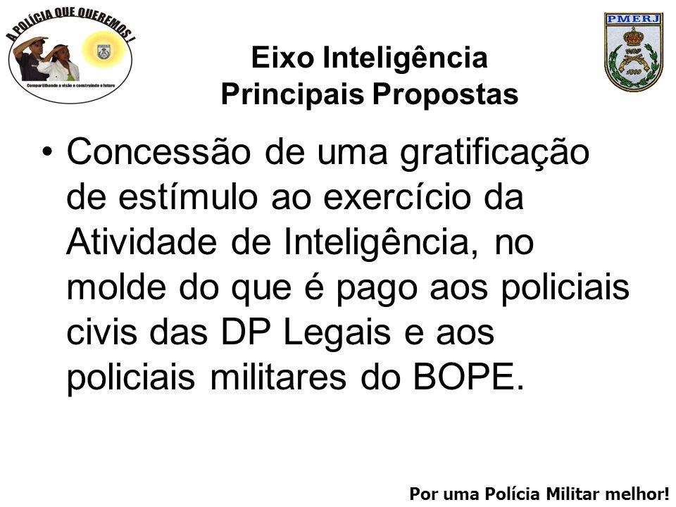 Por uma Polícia Militar melhor! Eixo Inteligência Principais Propostas Concessão de uma gratificação de estímulo ao exercício da Atividade de Inteligê
