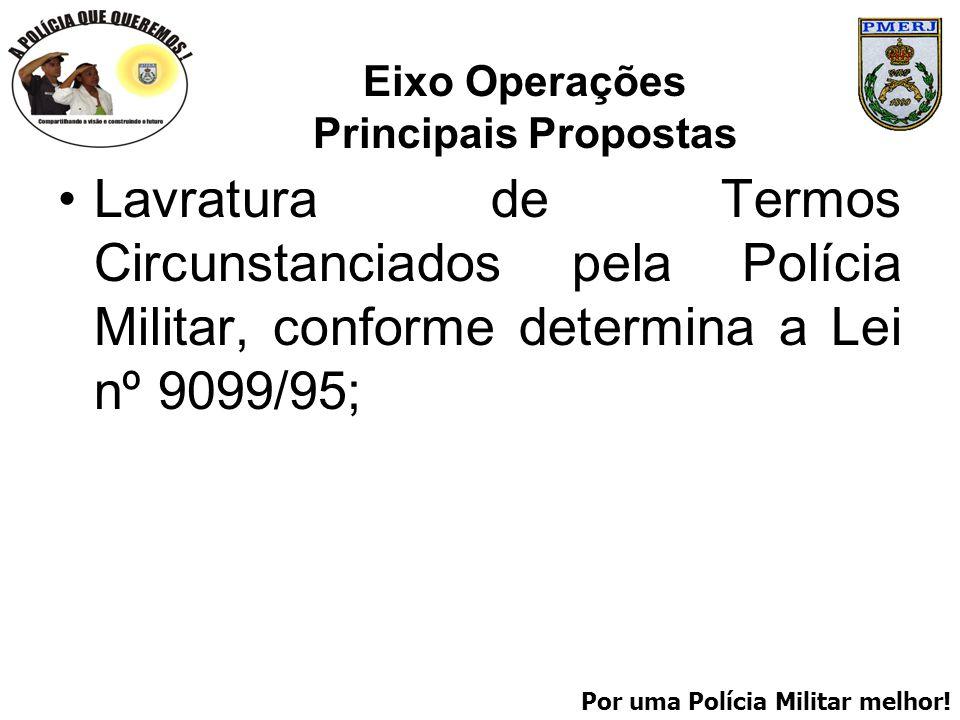 Por uma Polícia Militar melhor! Eixo Operações Principais Propostas Lavratura de Termos Circunstanciados pela Polícia Militar, conforme determina a Le