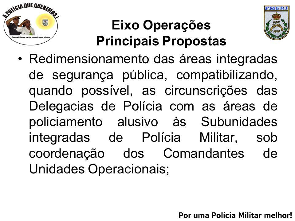 Por uma Polícia Militar melhor! Eixo Operações Principais Propostas Redimensionamento das áreas integradas de segurança pública, compatibilizando, qua