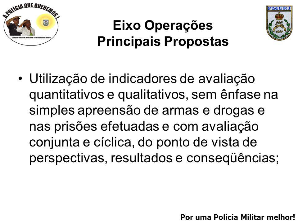Por uma Polícia Militar melhor! Eixo Operações Principais Propostas Utilização de indicadores de avaliação quantitativos e qualitativos, sem ênfase na