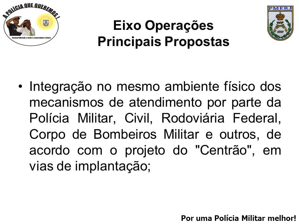 Por uma Polícia Militar melhor! Eixo Operações Principais Propostas Integração no mesmo ambiente físico dos mecanismos de atendimento por parte da Pol