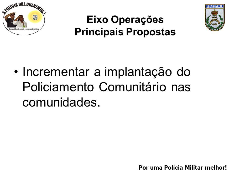 Por uma Polícia Militar melhor! Eixo Operações Principais Propostas Incrementar a implantação do Policiamento Comunitário nas comunidades.