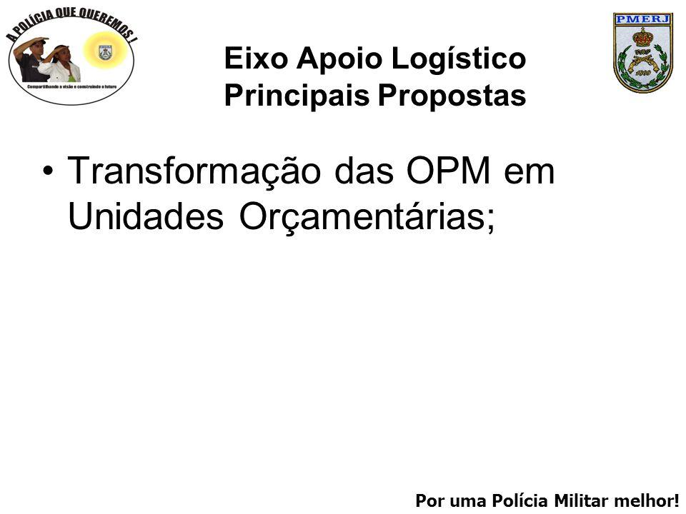 Por uma Polícia Militar melhor! Eixo Apoio Logístico Principais Propostas Transformação das OPM em Unidades Orçamentárias;
