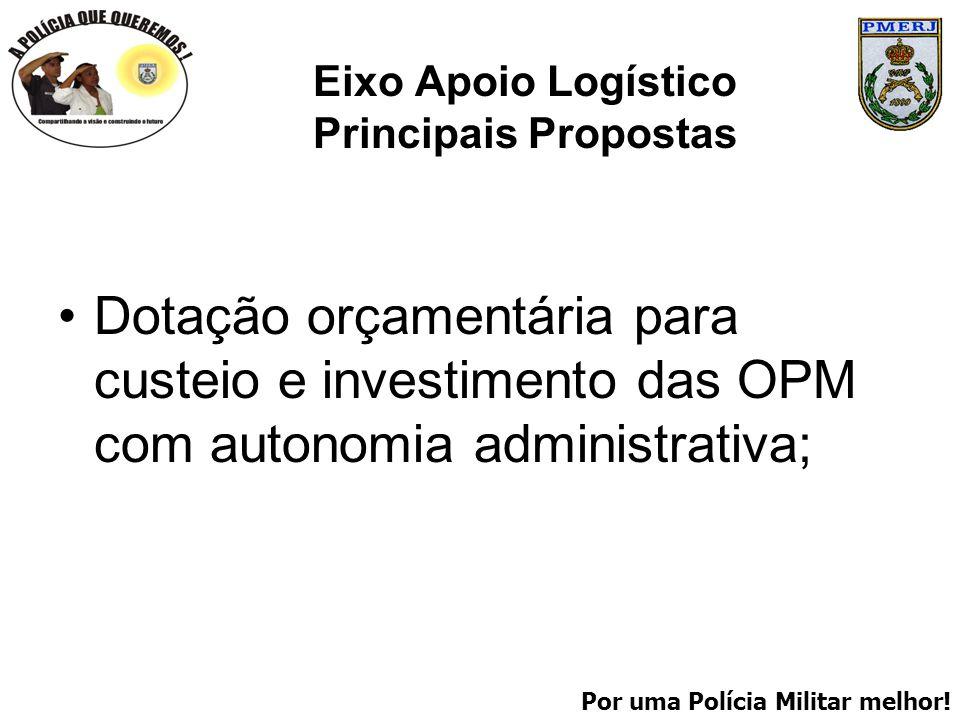 Por uma Polícia Militar melhor! Eixo Apoio Logístico Principais Propostas Dotação orçamentária para custeio e investimento das OPM com autonomia admin