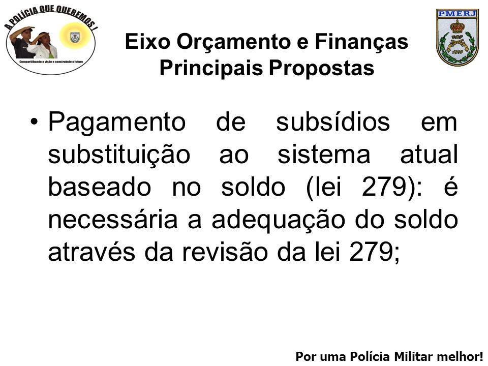 Por uma Polícia Militar melhor! Eixo Orçamento e Finanças Principais Propostas Pagamento de subsídios em substituição ao sistema atual baseado no sold