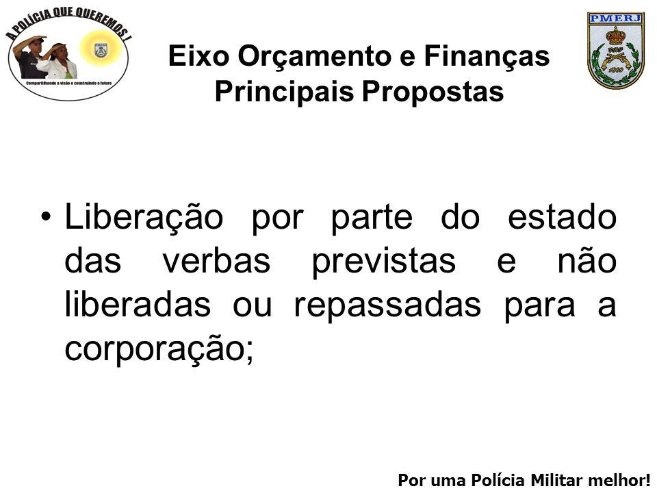Por uma Polícia Militar melhor! Eixo Orçamento e Finanças Principais Propostas Liberação por parte do estado das verbas previstas e não liberadas ou r
