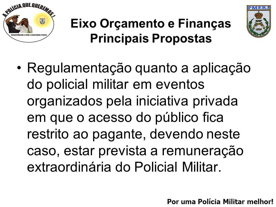 Por uma Polícia Militar melhor! Eixo Orçamento e Finanças Principais Propostas Regulamentação quanto a aplicação do policial militar em eventos organi