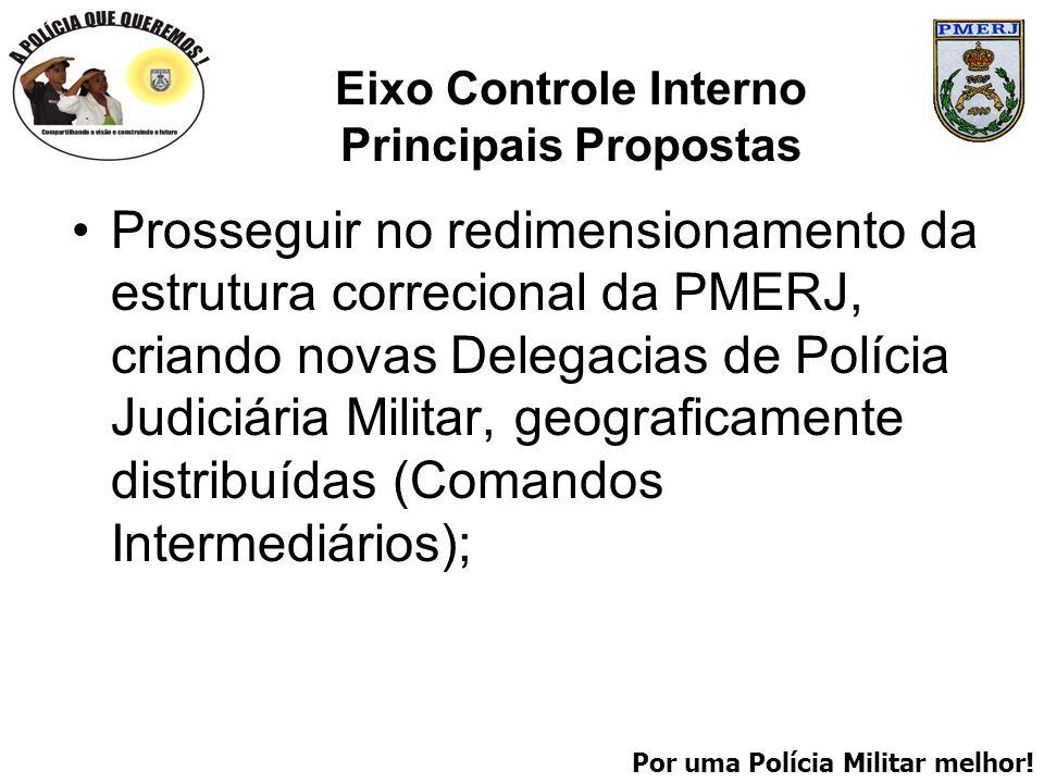 Por uma Polícia Militar melhor! Eixo Controle Interno Principais Propostas Prosseguir no redimensionamento da estrutura correcional da PMERJ, criando