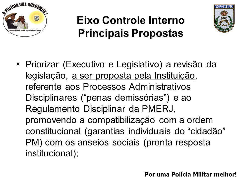Por uma Polícia Militar melhor! Eixo Controle Interno Principais Propostas Priorizar (Executivo e Legislativo) a revisão da legislação, a ser proposta