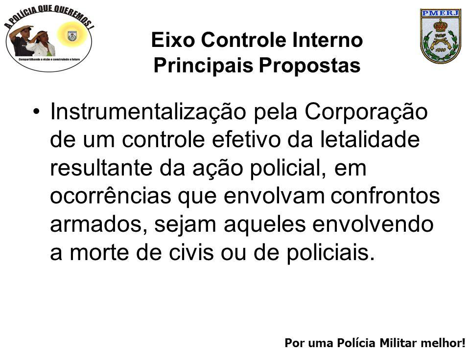 Por uma Polícia Militar melhor! Eixo Controle Interno Principais Propostas Instrumentalização pela Corporação de um controle efetivo da letalidade res
