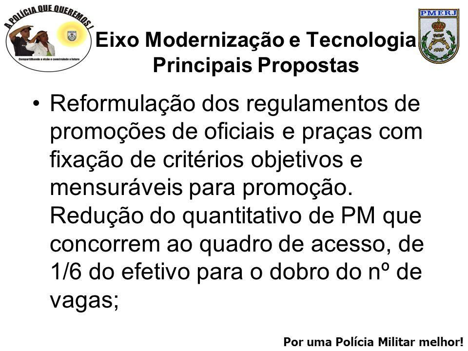 Por uma Polícia Militar melhor! Eixo Modernização e Tecnologia Principais Propostas Reformulação dos regulamentos de promoções de oficiais e praças co