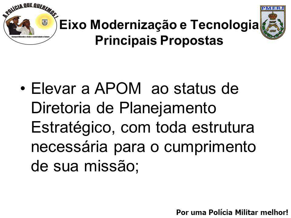 Por uma Polícia Militar melhor! Eixo Modernização e Tecnologia Principais Propostas Elevar a APOM ao status de Diretoria de Planejamento Estratégico,
