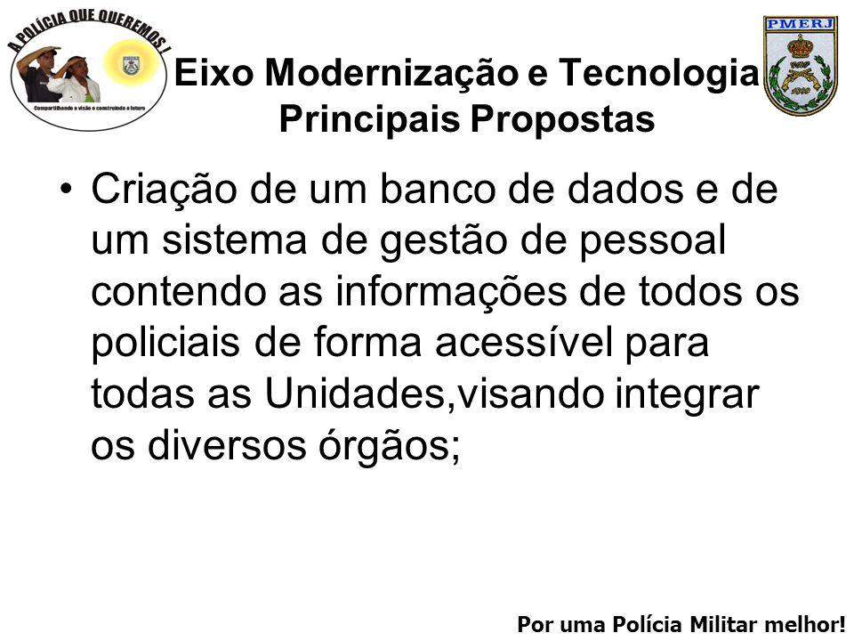 Por uma Polícia Militar melhor! Eixo Modernização e Tecnologia Principais Propostas Criação de um banco de dados e de um sistema de gestão de pessoal