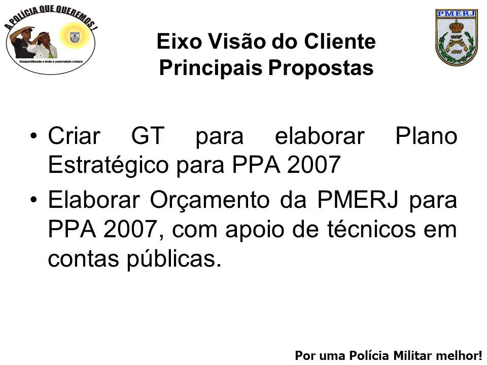 Por uma Polícia Militar melhor! Eixo Visão do Cliente Principais Propostas Criar GT para elaborar Plano Estratégico para PPA 2007 Elaborar Orçamento d