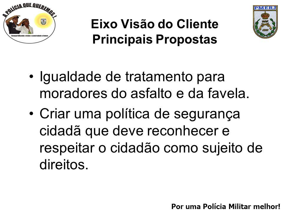 Por uma Polícia Militar melhor! Eixo Visão do Cliente Principais Propostas Igualdade de tratamento para moradores do asfalto e da favela. Criar uma po