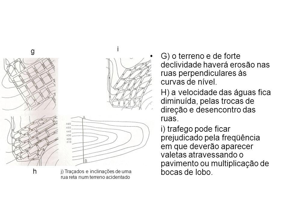 G) o terreno e de forte declividade haverá erosão nas ruas perpendiculares às curvas de nível. H) a velocidade das águas fica diminuída, pelas trocas